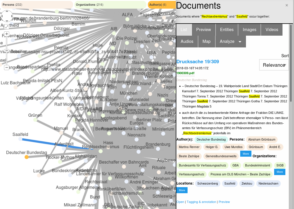 Open Semantic Visual Graph Explorer for Discovery and Visualization